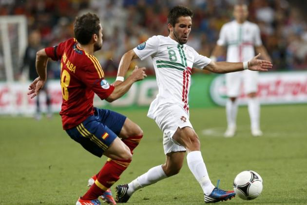 Manchester United Transfer News: Ferguson Ready To Move for Porto's Joao Moutinho