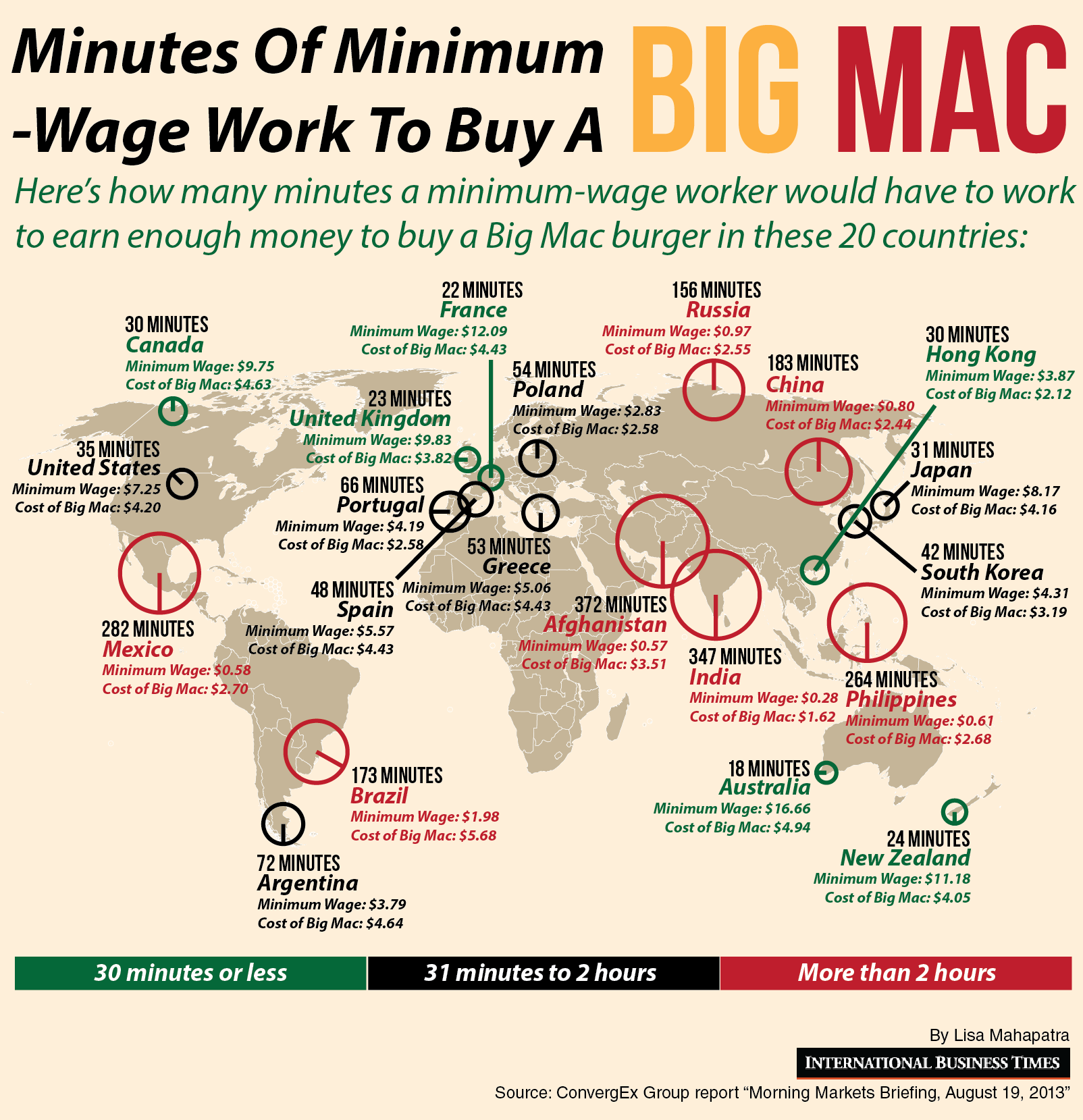 minimum wage minutes to big mac-01