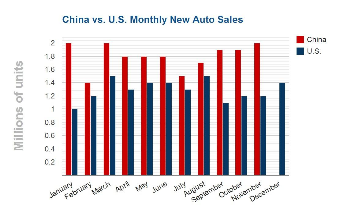 Mich S Foreign Car Sales