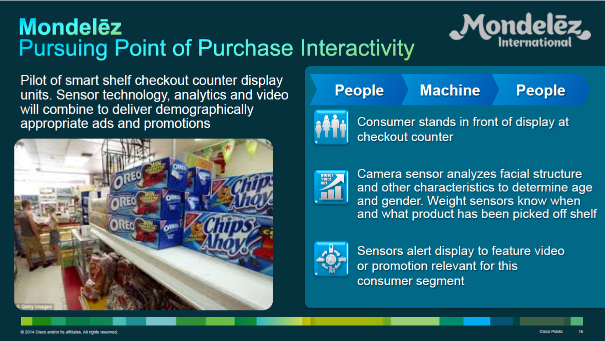 Mondelez Pilot, Cisco Presentation at NRF Big Show 2014, Internet Of Things For Retail, Jan 13 2014