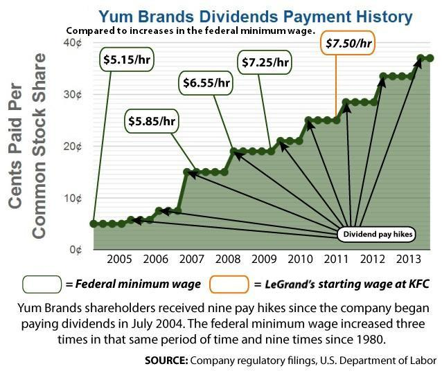 -FINAL-dividends-payment-history