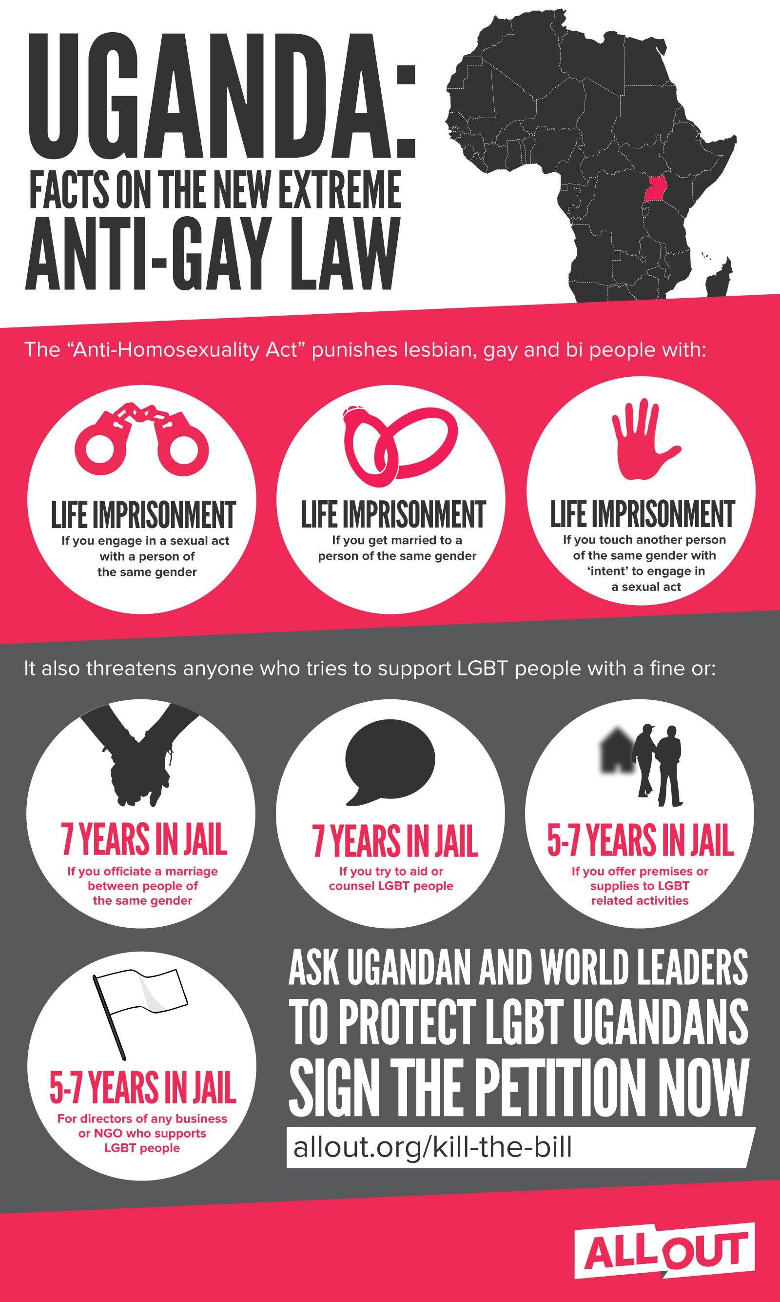All-Out-UGANDA-Infographic-v4-9