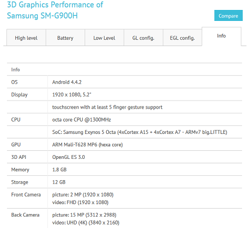 galaxy s5 exynos benchmark
