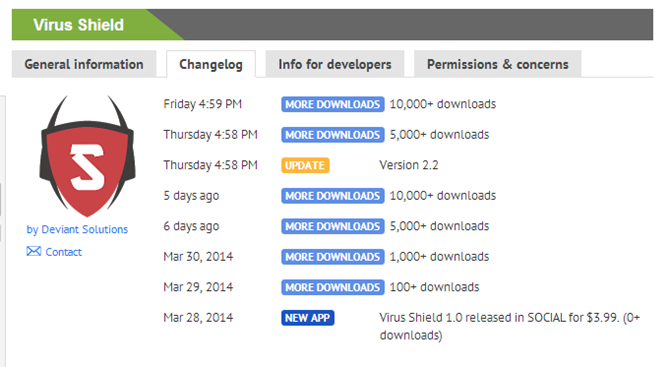 Virus Shield downloads