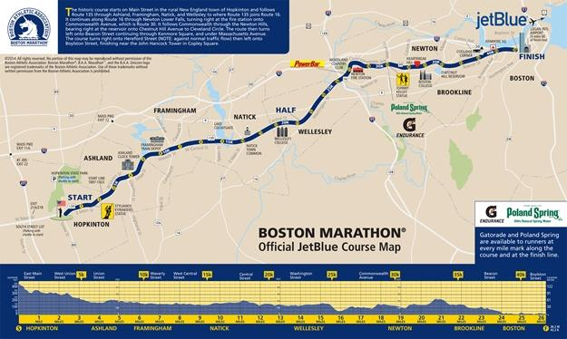 2014 Boston Marathon Course