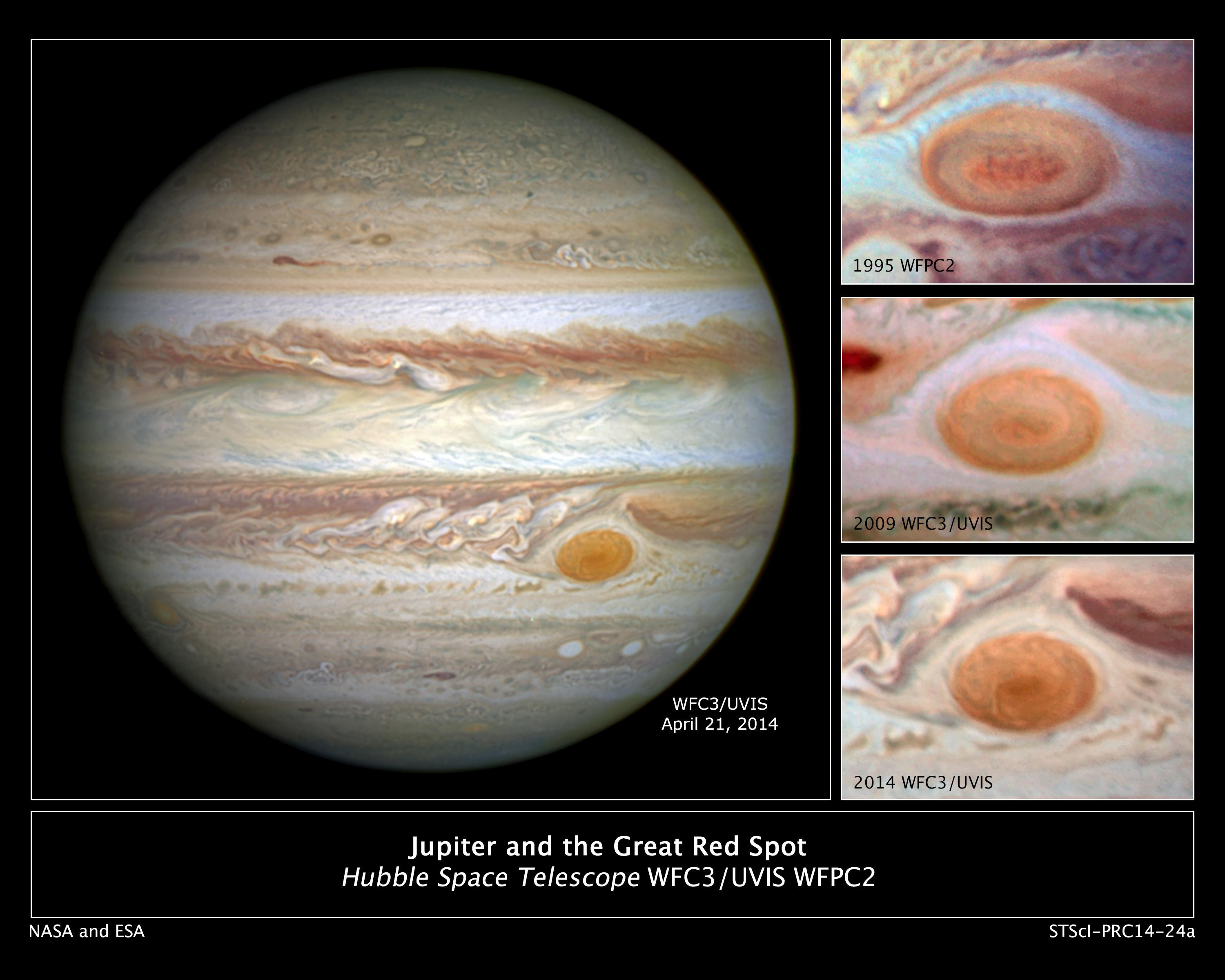 Jupiter's Great Red Spot Size