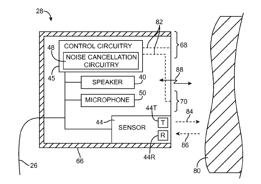 4b421f63b3b A patent illustration of noise cancellation circuitry controlled by a sensor  Photo: USPTO