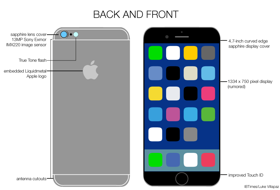 1_iPhone-6-front-mockup-Profile_apps