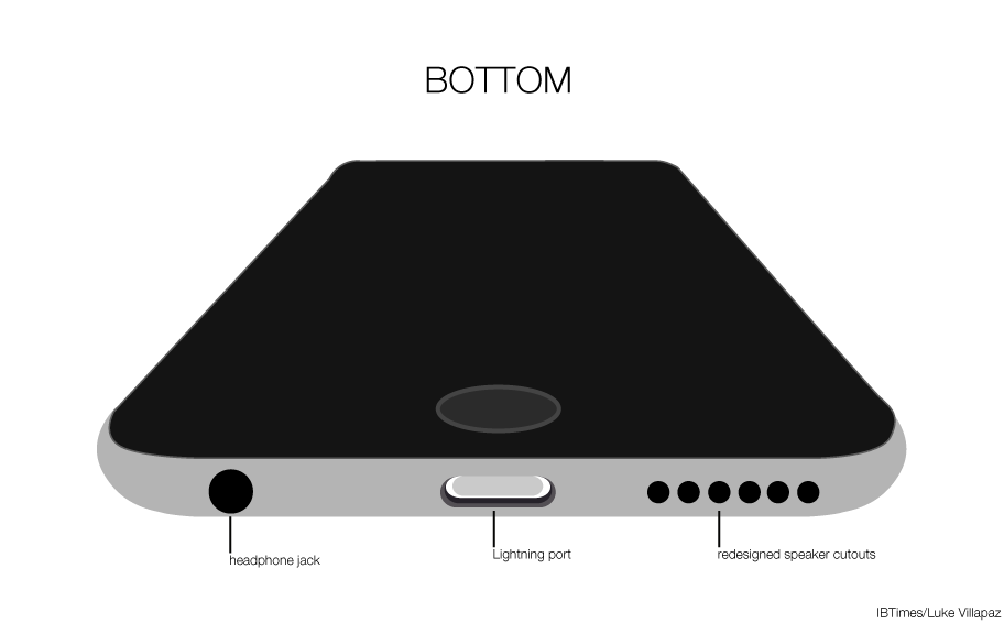 2_iPhone-6-Bottom-mockup