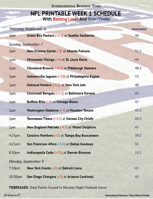 Seahawks Schedule 2018 >> NFL Office Pool 2014: Printable Week 1 Schedule With Betting Lines And Over/Under