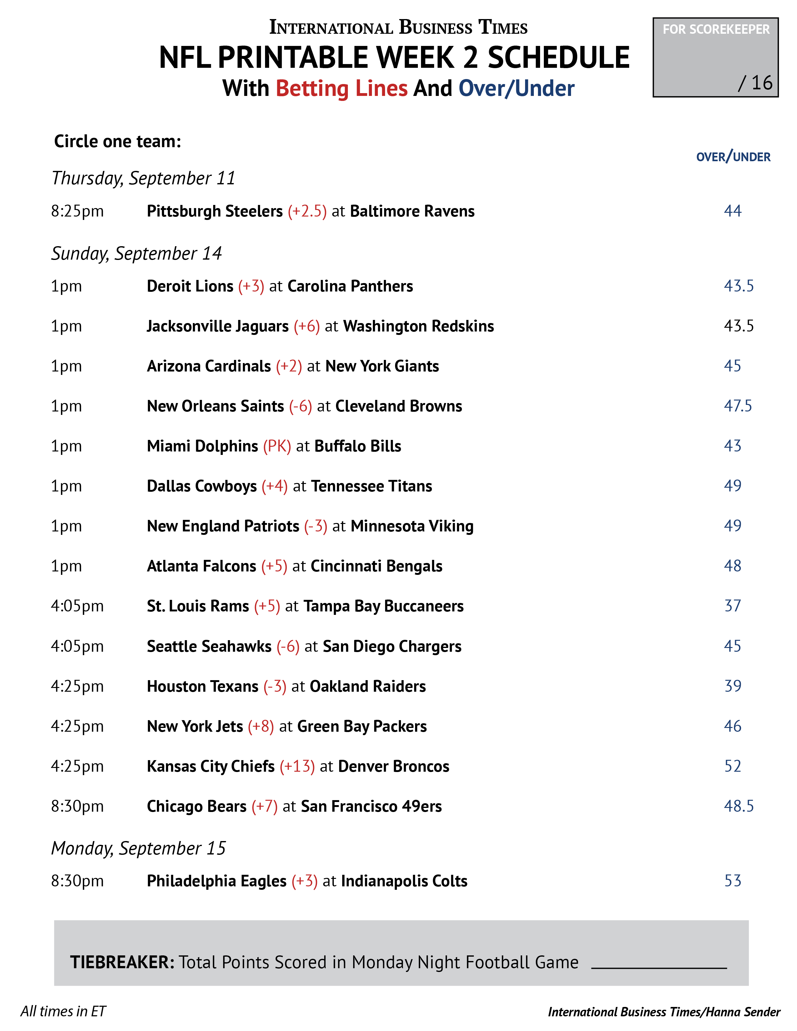 graphic relating to Printable Nfl Week 2 Schedule called NFL Business Pool 2014: Printable 7 days 2 Agenda With Betting