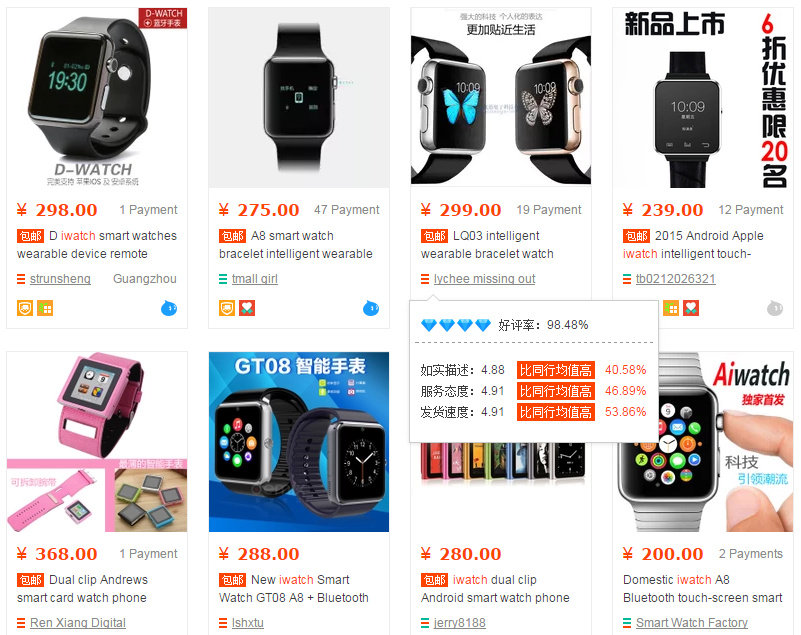Apple Watch counterfeits