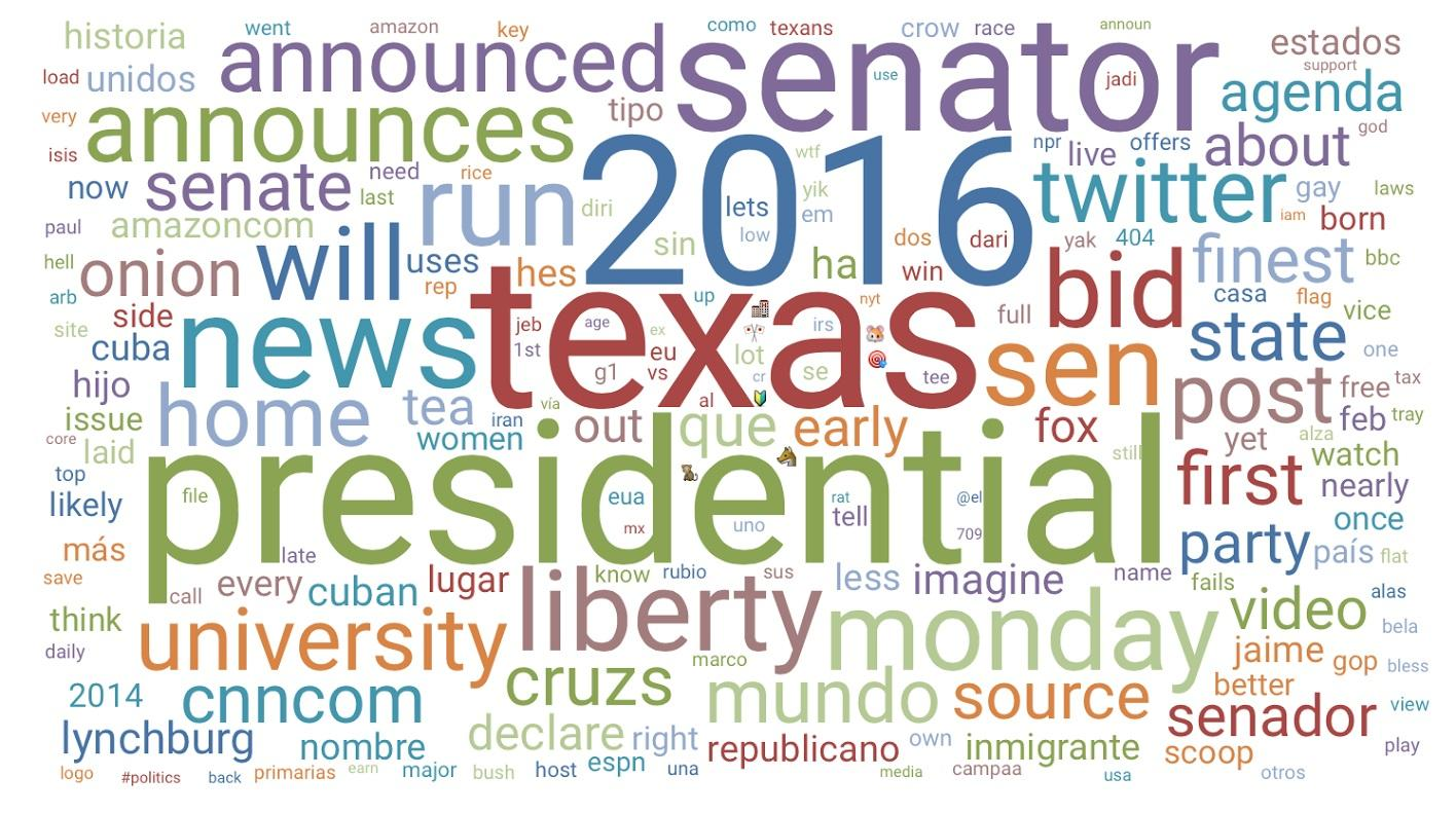 Ted Cruz word cloud