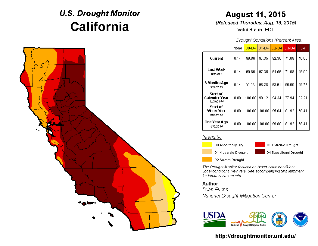 California Drought Map