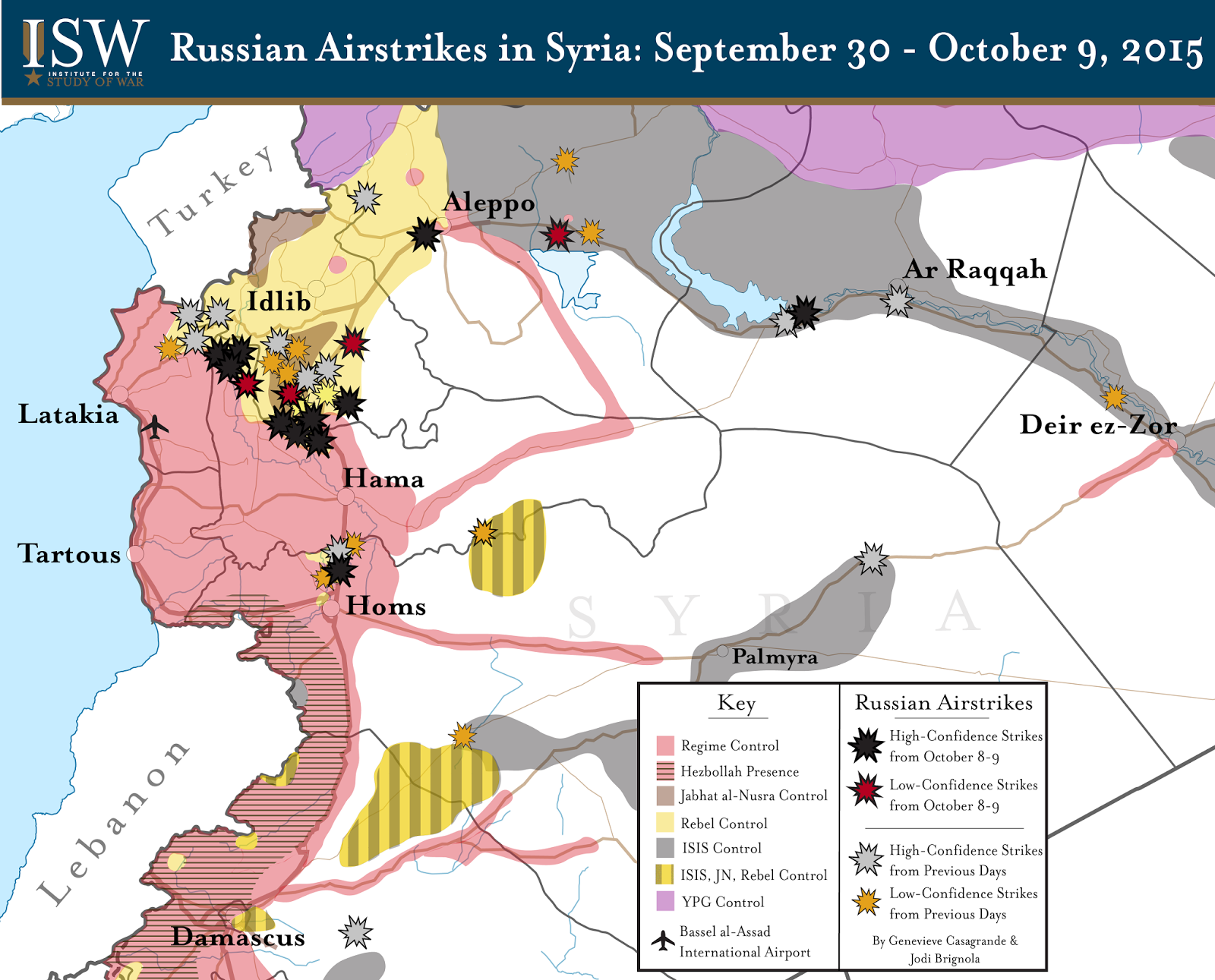 russian airstrikes