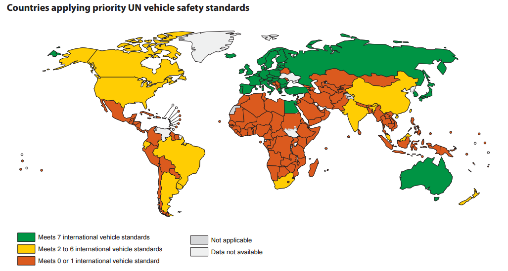 Vehicle safety criteria