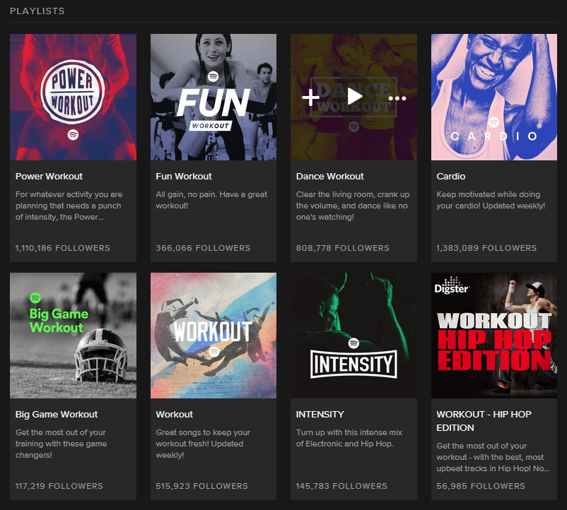Combined Spotifys Workout Playlists Have Attracted Millions Of Listeners Photo Spotify