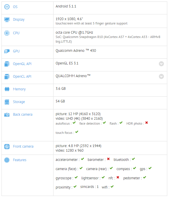 OnePlus 2 Mini specs on GFXBench