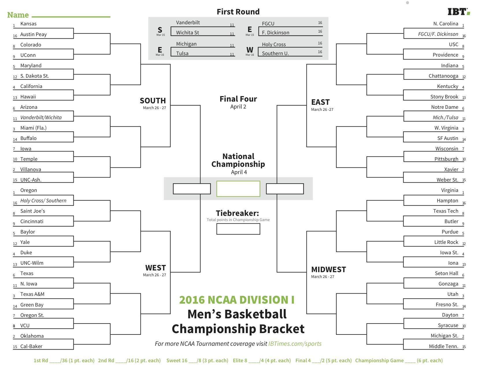 image regarding Printable March Madness Bracket called March Insanity Printable Bracket 2016: Place of work Pool Report