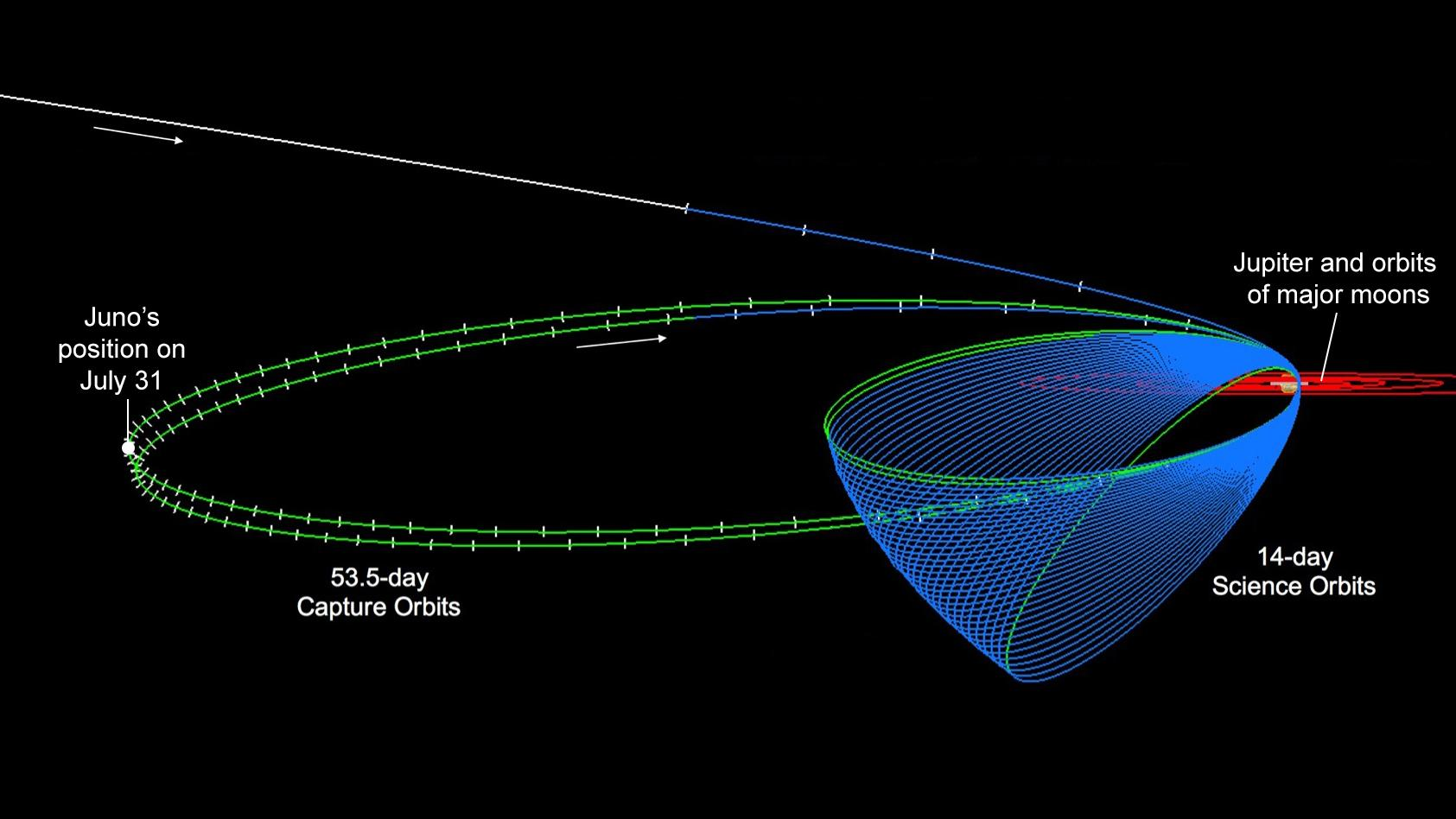 orbits_diagram_apojove0feature_0