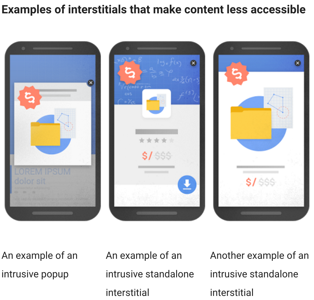 Interstitials Or Intrusive Pop-Up Ads