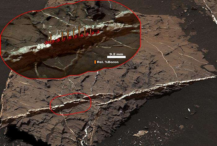 Water On Mars: Discovery Of Boron Suggests The Planet Once Had Habitable Groundwater