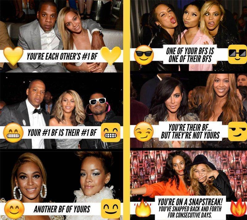 Celebrity snapchat emojis and meanings