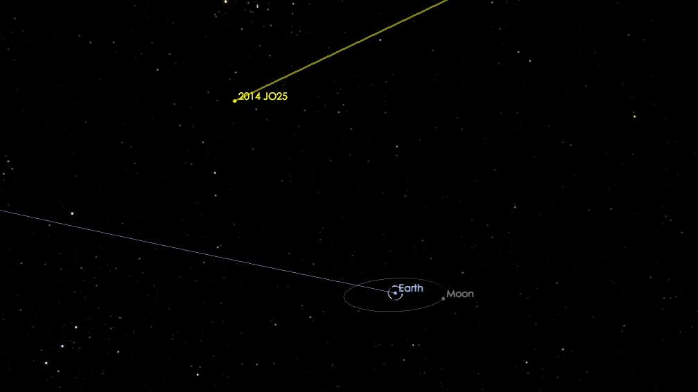 Big asteroid to fly very close to Earth in mid-April