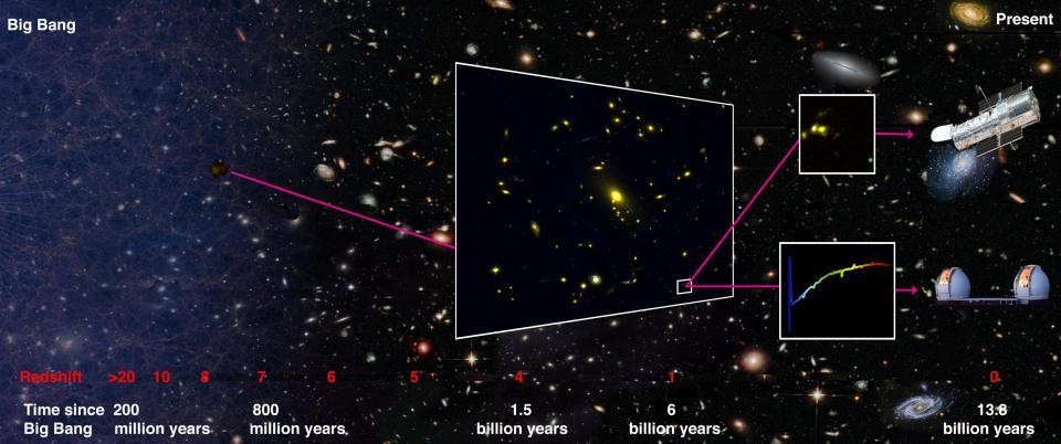 One Of The Most Distant Galaxies In The Universe Discovered, And It Is Perfectly Ordinary