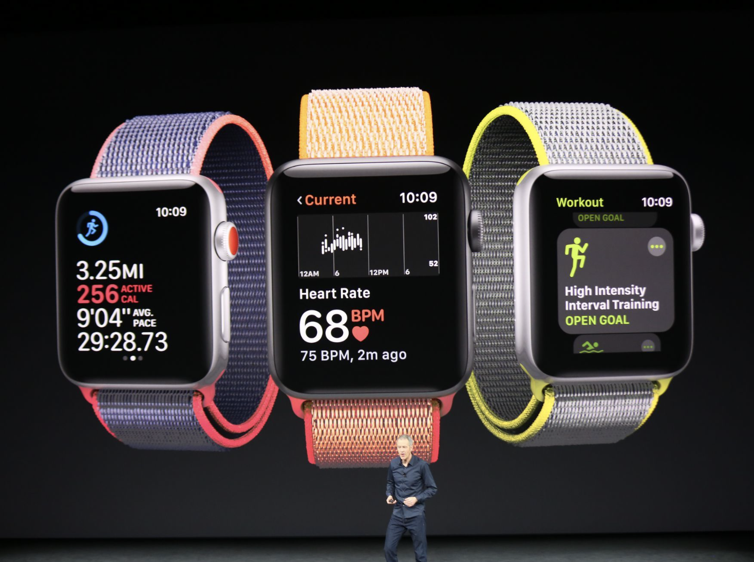 Apple Watch series 3 details specs price release date September 2017 apple event waterproof untethered cellular signal