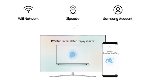 Smart TV upgrade