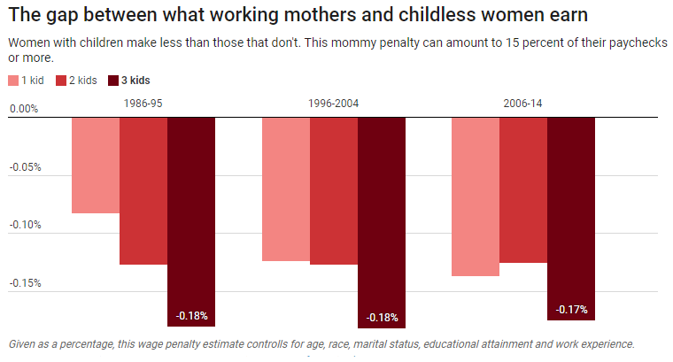 women-wages-3