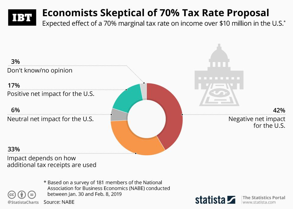 20190226_Tax_Rate_Opinion