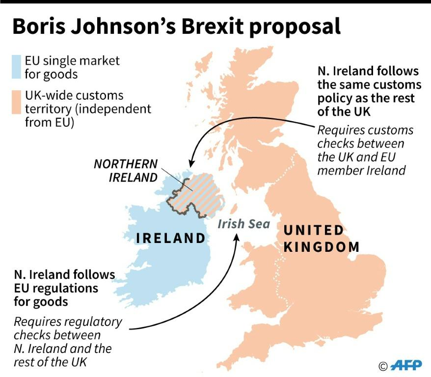 The British prime minister's Brexit proposals for Northern Ireland