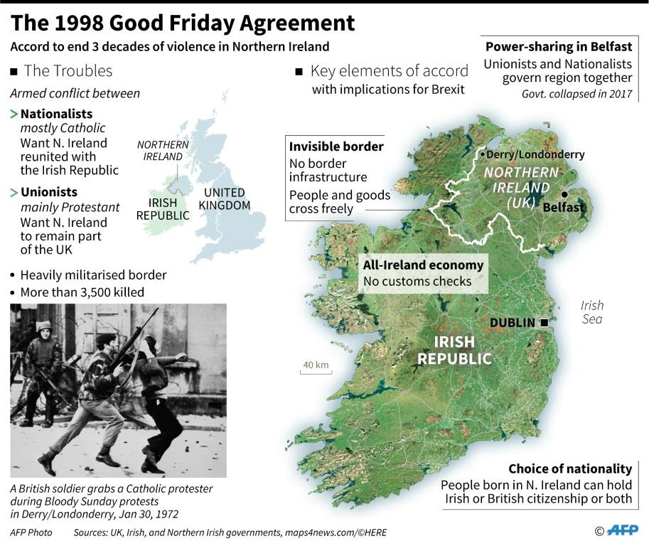 Factfile on the Northern Ireland Good Friday agreement.
