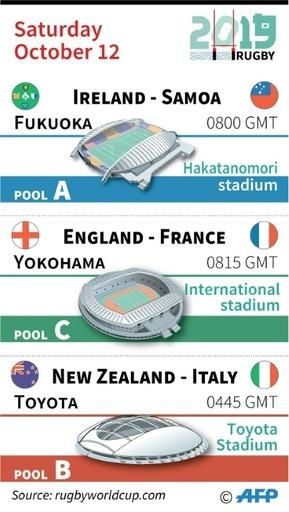 Matches on Saturday October 12 at the Rugby World Cup 2019 in Japan.