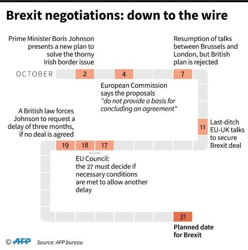 Chronology of Brexit negotiations since Prime Minister Boris Johnson presented his new plan on October 2.