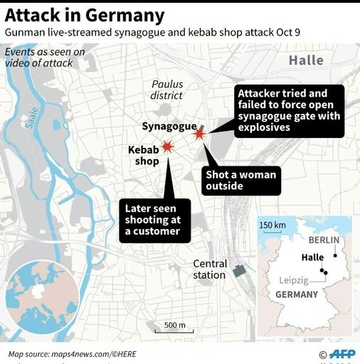 Graphic on the attack on a synagogue and a kebab shop in Germany on Wednesday that left two people dead.