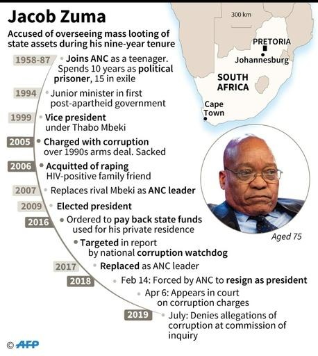 S.Africa Court Rules Ex-leader Zuma Must Face Corruption Trial