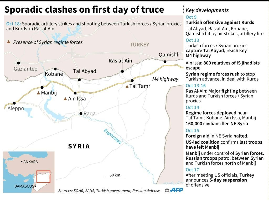 Map of northeastern Syria and chronology of events as of October 18.
