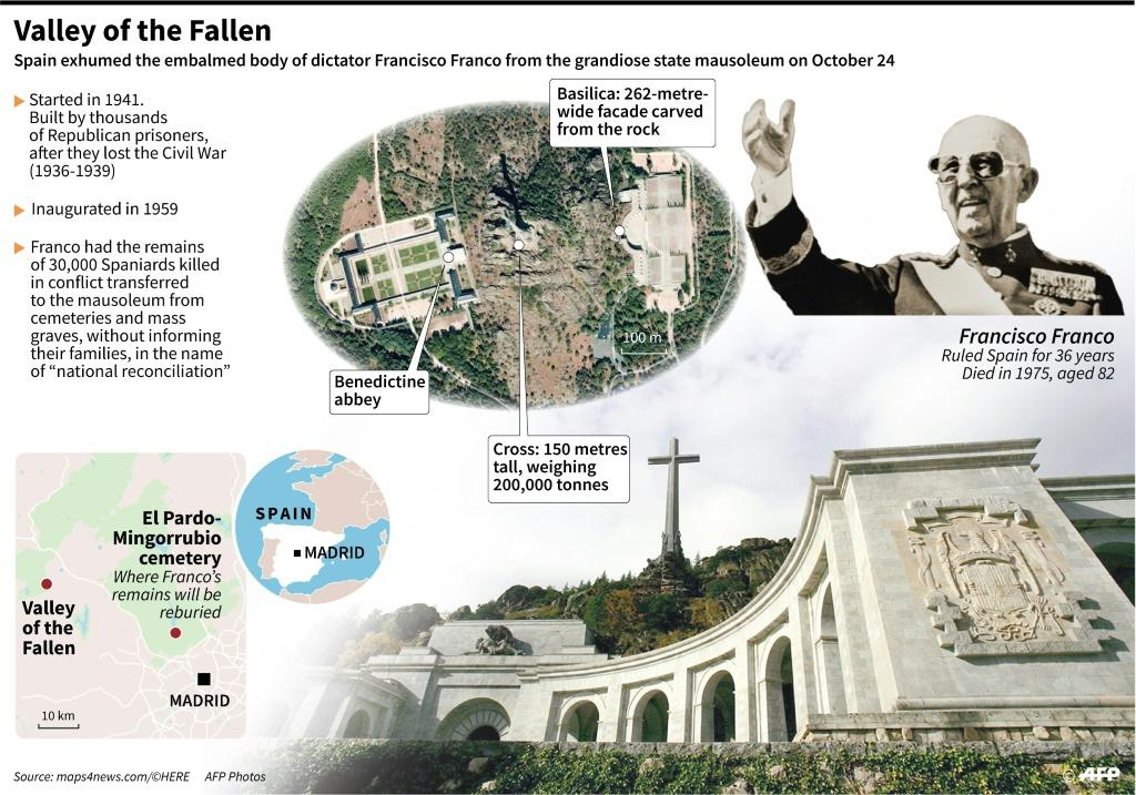 The Valley of the Fallen, the monumental mausoleum where the embalmed body of Spanish dictator Francisco Franco was exhumed October 24.