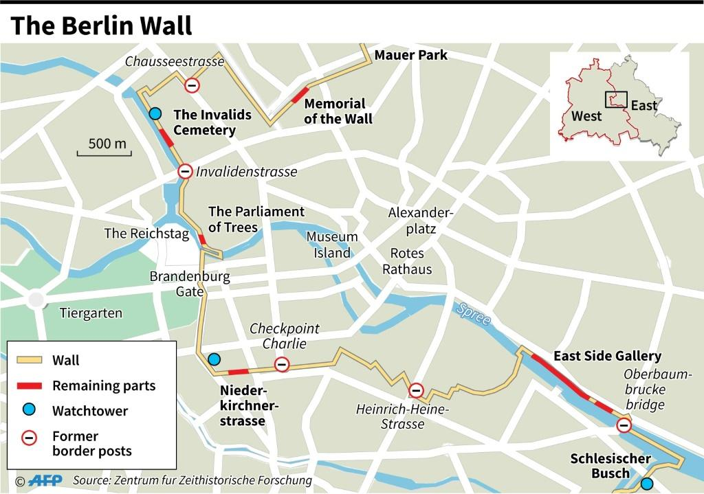 The Berlin wall and its remaining portions