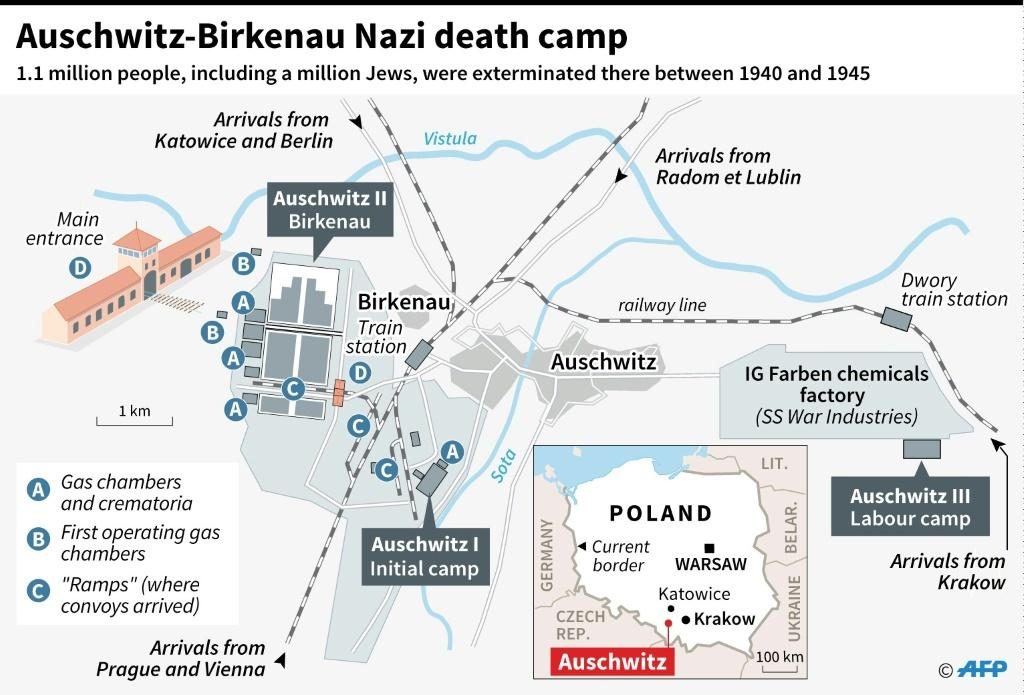 Map of the Auschwitz-Birkenau death camp as it was in 1944 in Poland