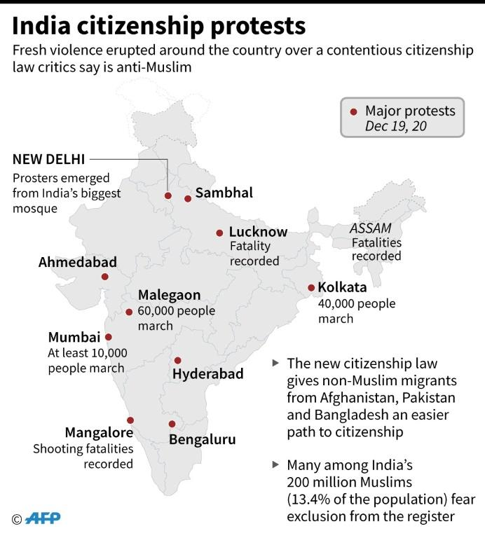 Protests against India's new citizenship law broke out in several cities, including New Delhi, Lucknow and Mangalore