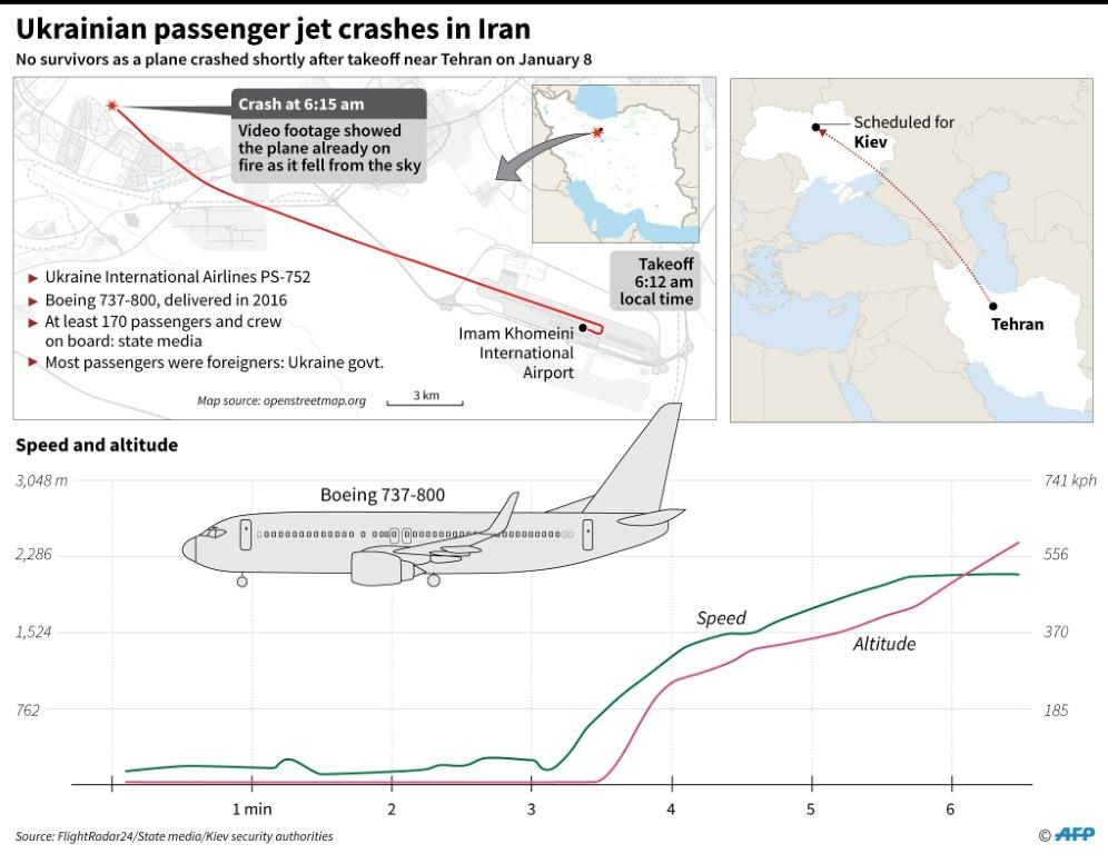 Map and details of the path of Ukrainian International Airlines flight PS-752 which crashed shortly after takeoff from Tehran on Wednesday.