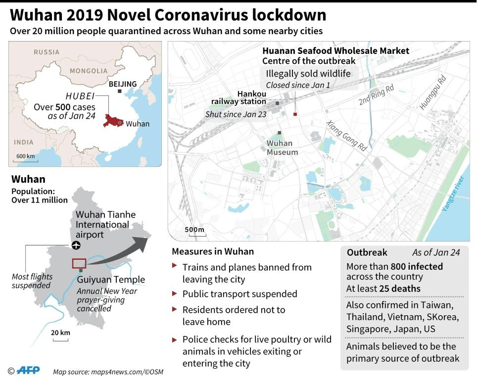Graphic on Wuhan where China has warned against travel to or from the virus-stricken city.