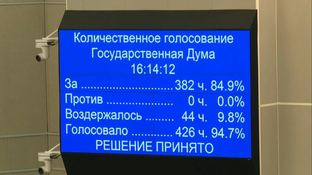 Russian MPs back constitutional amendments in key reading
