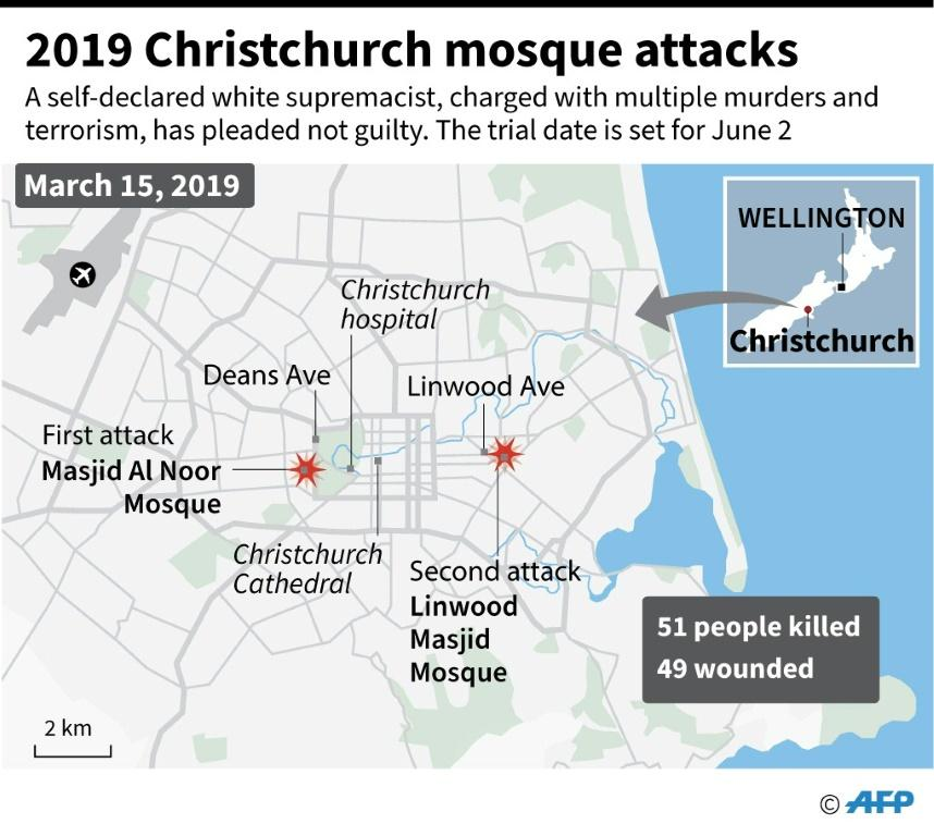 Graphic on the Christchurch shooting attack on March 15, 2019.