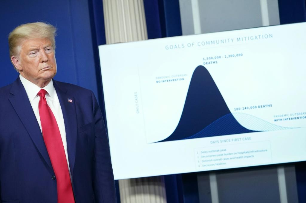 US President Donald Trump displays a chart showing potential casualties from the coronavirus at his daily briefing