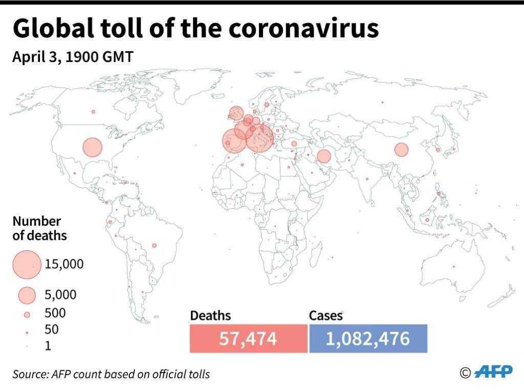 Number of deaths linked to the coronavirus, officially announced by countries, as of April 3 at 1900 GMT